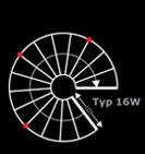 typ16w